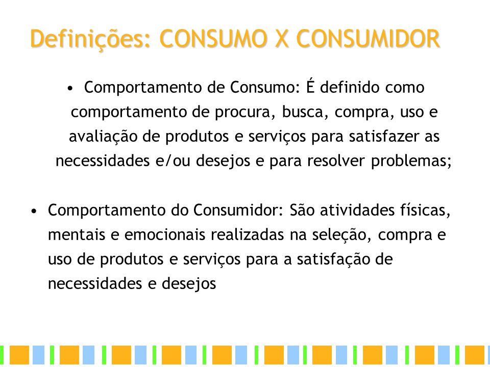Definições: CONSUMO X CONSUMIDOR Comportamento de Consumo: É definido como comportamento de procura, busca, compra, uso e avaliação de produtos e serv