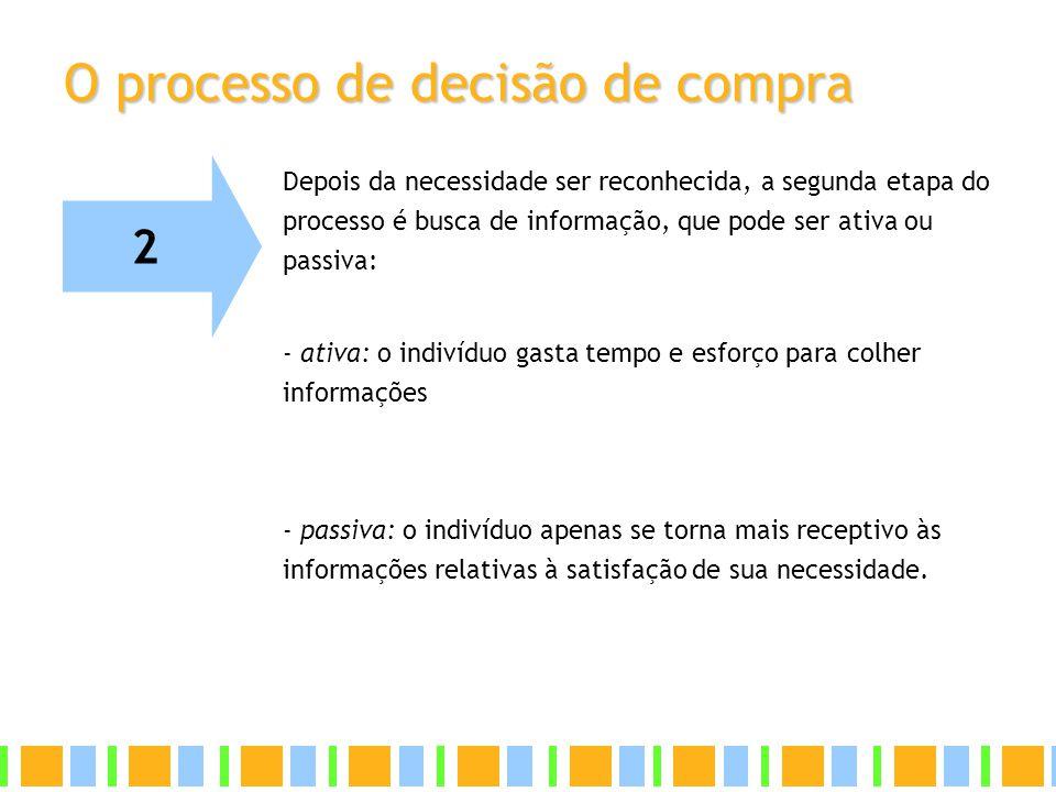 O processo de decisão de compra Depois da necessidade ser reconhecida, a segunda etapa do processo é busca de informação, que pode ser ativa ou passiv