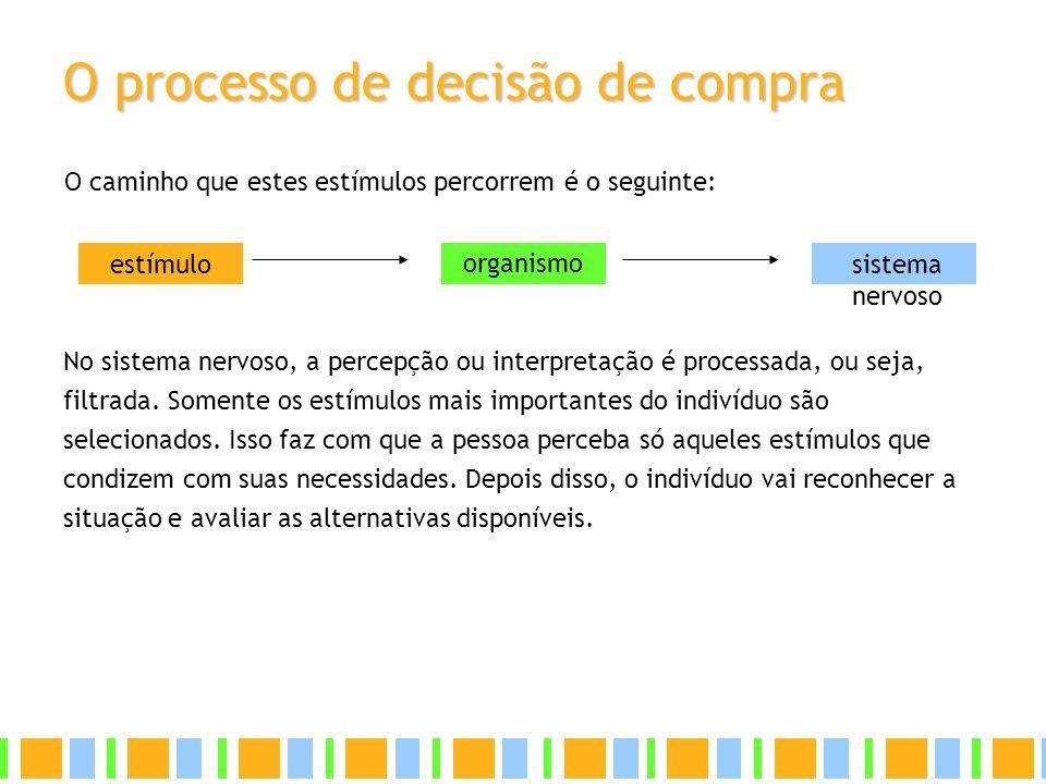 O processo de decisão de compra No sistema nervoso, a percepção ou interpretação é processada, ou seja, filtrada. Somente os estímulos mais importante