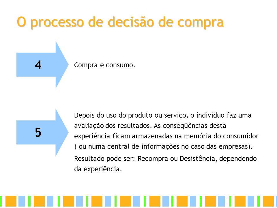 O processo de decisão de compra Compra e consumo. 4 Depois do uso do produto ou serviço, o indivíduo faz uma avaliação dos resultados. As conseqüência