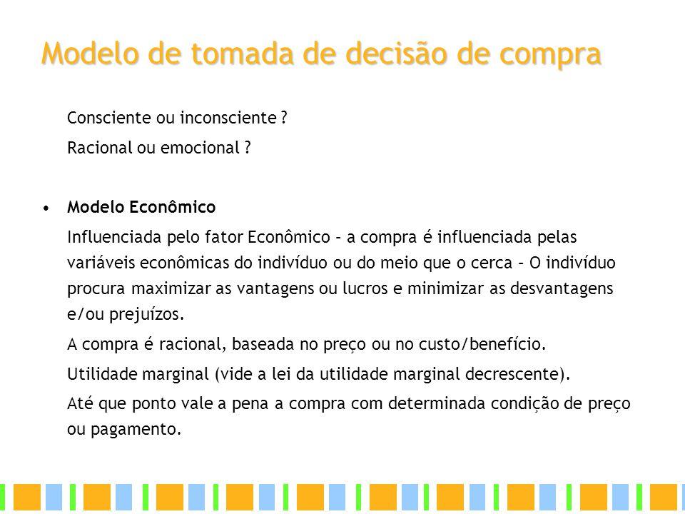 Modelo de tomada de decisão de compra Consciente ou inconsciente ? Racional ou emocional ? Modelo Econômico Influenciada pelo fator Econômico – a comp