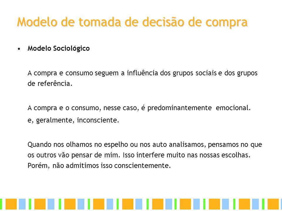 Modelo de tomada de decisão de compra Modelo Sociológico A compra e consumo seguem a influência dos grupos sociais e dos grupos de referência. A compr