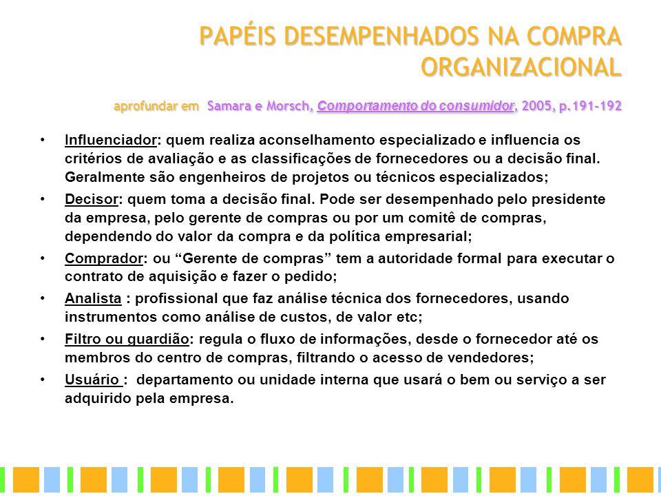 PAPÉIS DESEMPENHADOS NA COMPRA ORGANIZACIONAL aprofundar em Samara e Morsch, Comportamento do consumidor, 2005, p.191-192 Influenciador: quem realiza