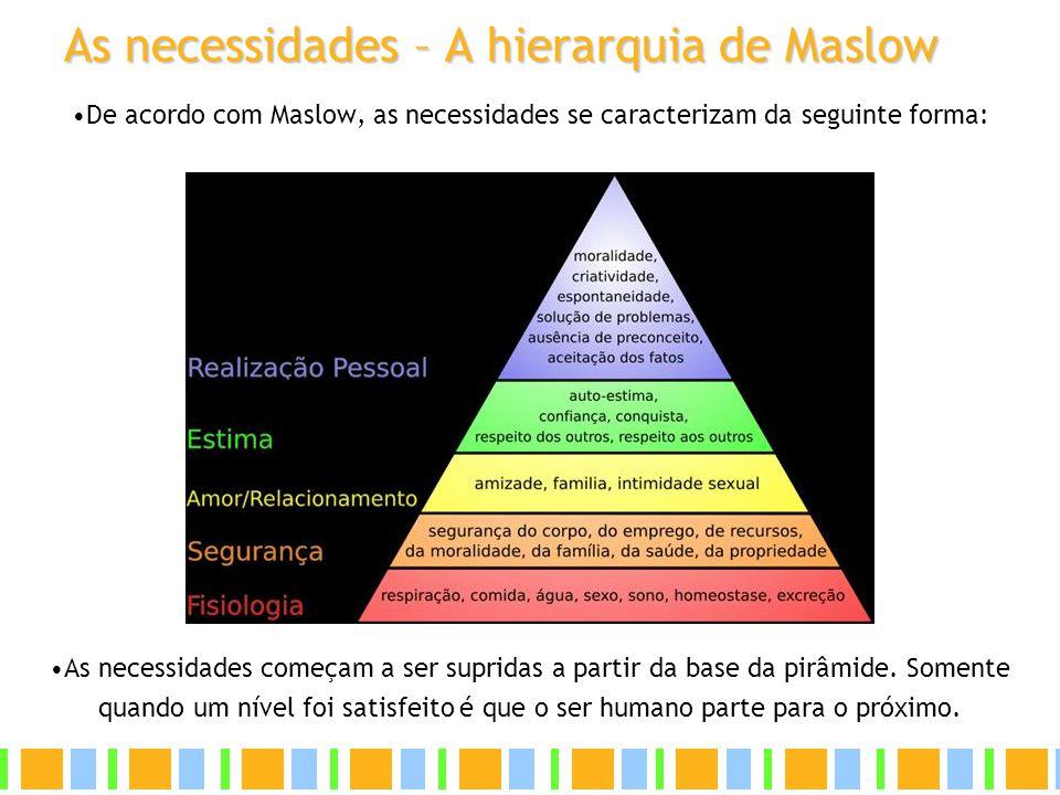 As necessidades – A hierarquia de Maslow De acordo com Maslow, as necessidades se caracterizam da seguinte forma: As necessidades começam a ser suprid