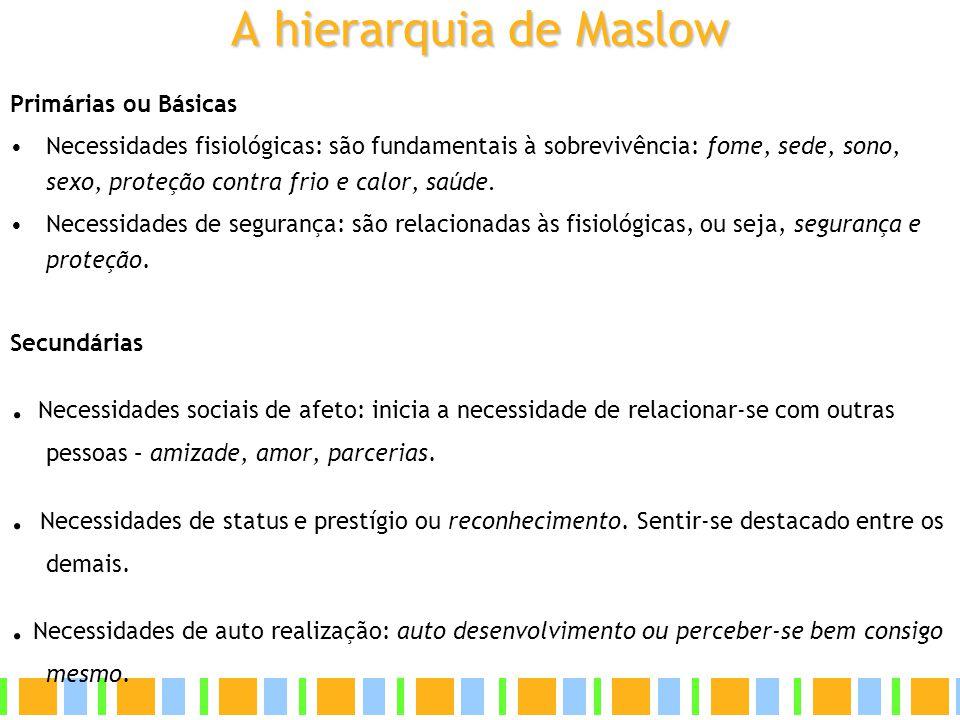A hierarquia de Maslow Primárias ou Básicas Necessidades fisiológicas: são fundamentais à sobrevivência: fome, sede, sono, sexo, proteção contra frio