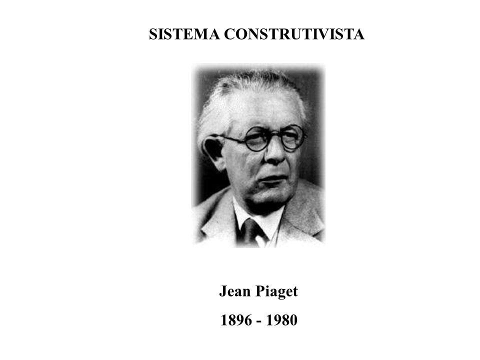 SISTEMA CONSTRUTIVISTA Jean Piaget 1896 - 1980