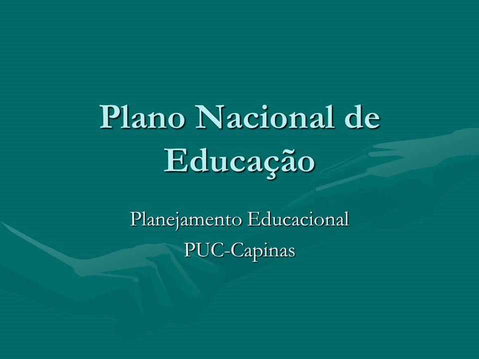 Plano Nacional de Educação Planejamento Educacional PUC-Capinas