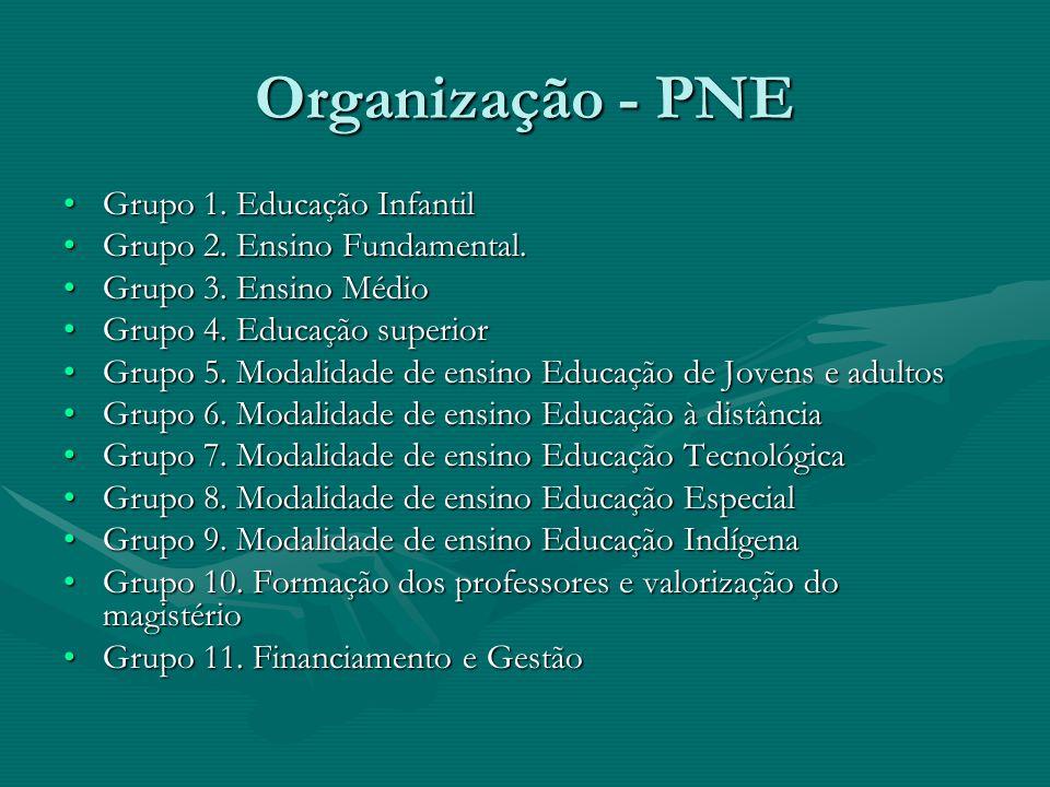 Organização - PNE Grupo 1. Educação InfantilGrupo 1. Educação Infantil Grupo 2. Ensino Fundamental.Grupo 2. Ensino Fundamental. Grupo 3. Ensino MédioG
