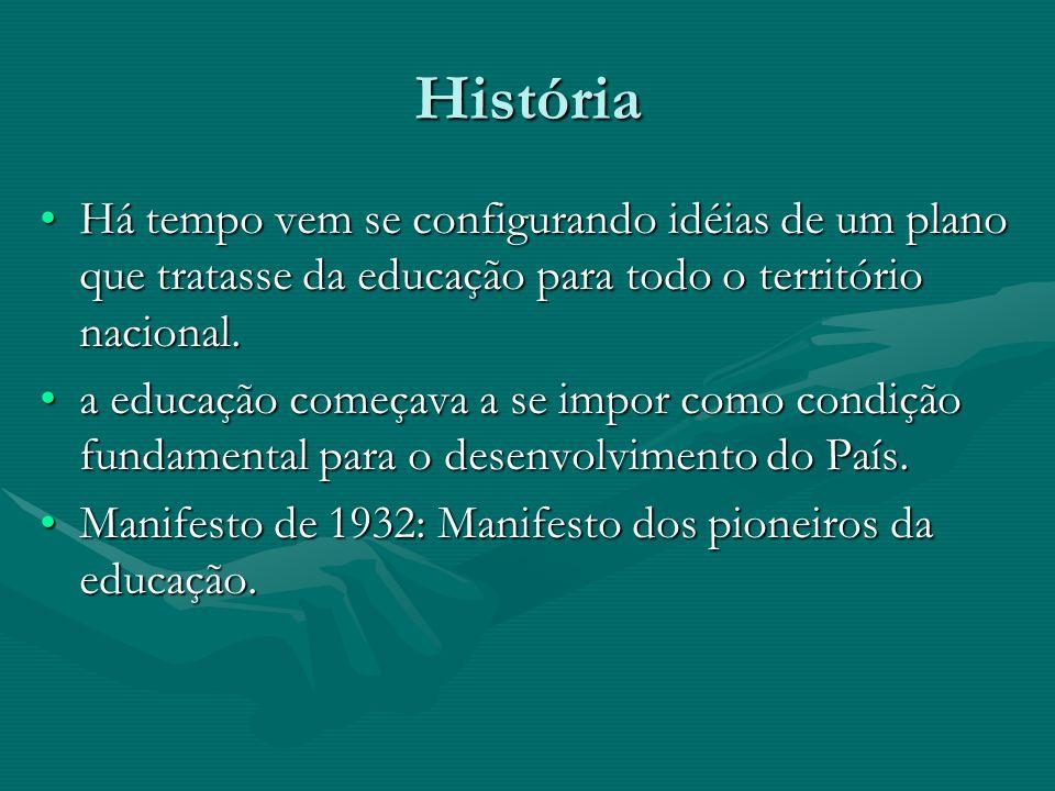 História Há tempo vem se configurando idéias de um plano que tratasse da educação para todo o território nacional.Há tempo vem se configurando idéias