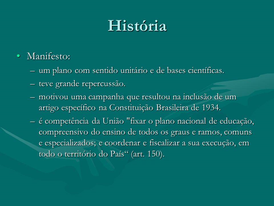 História Manifesto:Manifesto: –um plano com sentido unitário e de bases científicas. –teve grande repercussão. –motivou uma campanha que resultou na i