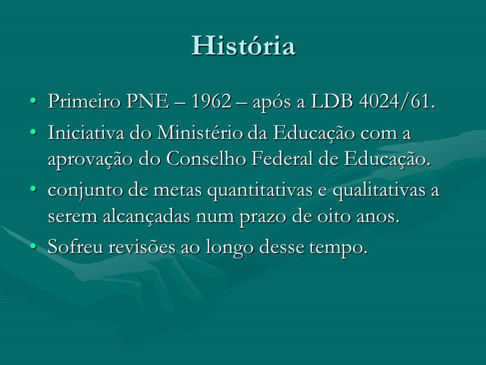 História Primeiro PNE – 1962 – após a LDB 4024/61.Primeiro PNE – 1962 – após a LDB 4024/61. Iniciativa do Ministério da Educação com a aprovação do Co