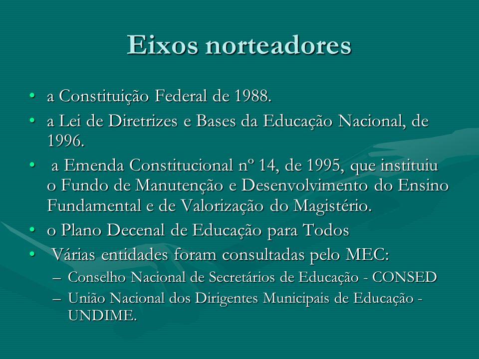 Eixos norteadores a Constituição Federal de 1988.a Constituição Federal de 1988. a Lei de Diretrizes e Bases da Educação Nacional, de 1996.a Lei de Di