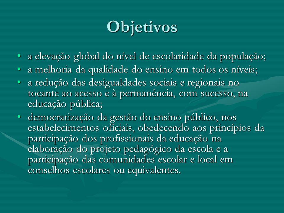 Objetivos a elevação global do nível de escolaridade da população;a elevação global do nível de escolaridade da população; a melhoria da qualidade do