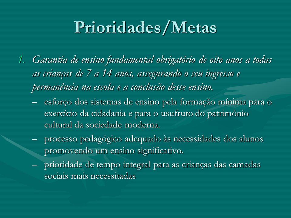 Prioridades/Metas 2.Garantia de ensino fundamental a todos os que a ele não tiveram acesso na idade própria ou que não o concluíram.