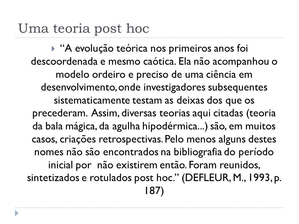 Uma teoria post hoc A evolução teórica nos primeiros anos foi descoordenada e mesmo caótica. Ela não acompanhou o modelo ordeiro e preciso de uma ciên