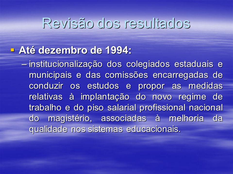 Revisão dos resultados Até dezembro de 1994: Até dezembro de 1994: –institucionalização dos colegiados estaduais e municipais e das comissões encarreg
