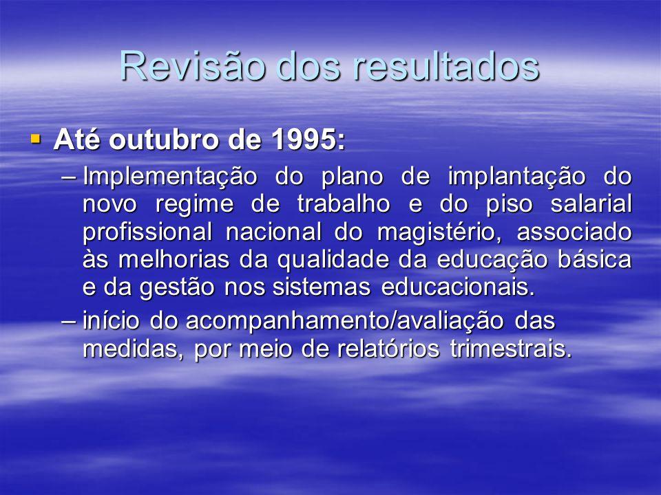 Revisão dos resultados Até outubro de 1995: Até outubro de 1995: –Implementação do plano de implantação do novo regime de trabalho e do piso salarial