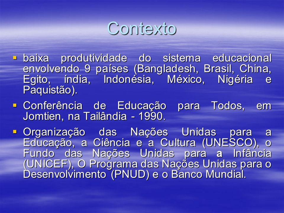 Contexto baixa produtividade do sistema educacional envolvendo 9 países (Bangladesh, Brasil, China, Egito, índia, Indonésia, México, Nigéria e Paquist