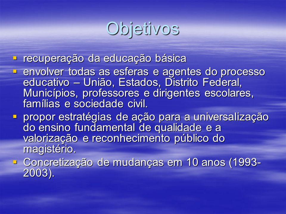 Objetivos recuperação da educação básica recuperação da educação básica envolver todas as esferas e agentes do processo educativo – União, Estados, Di