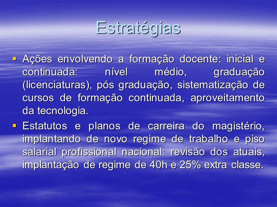 Estratégias Ações envolvendo a formação docente: inicial e continuada: nível médio, graduação (licenciaturas), pós graduação, sistematização de cursos