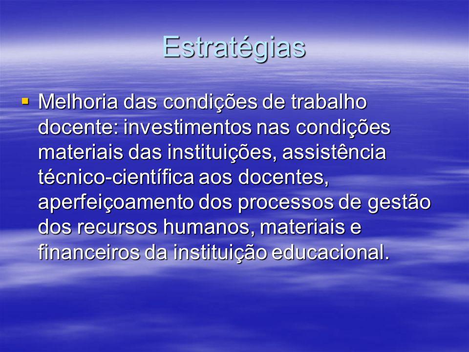 Estratégias Melhoria das condições de trabalho docente: investimentos nas condições materiais das instituições, assistência técnico-científica aos doc