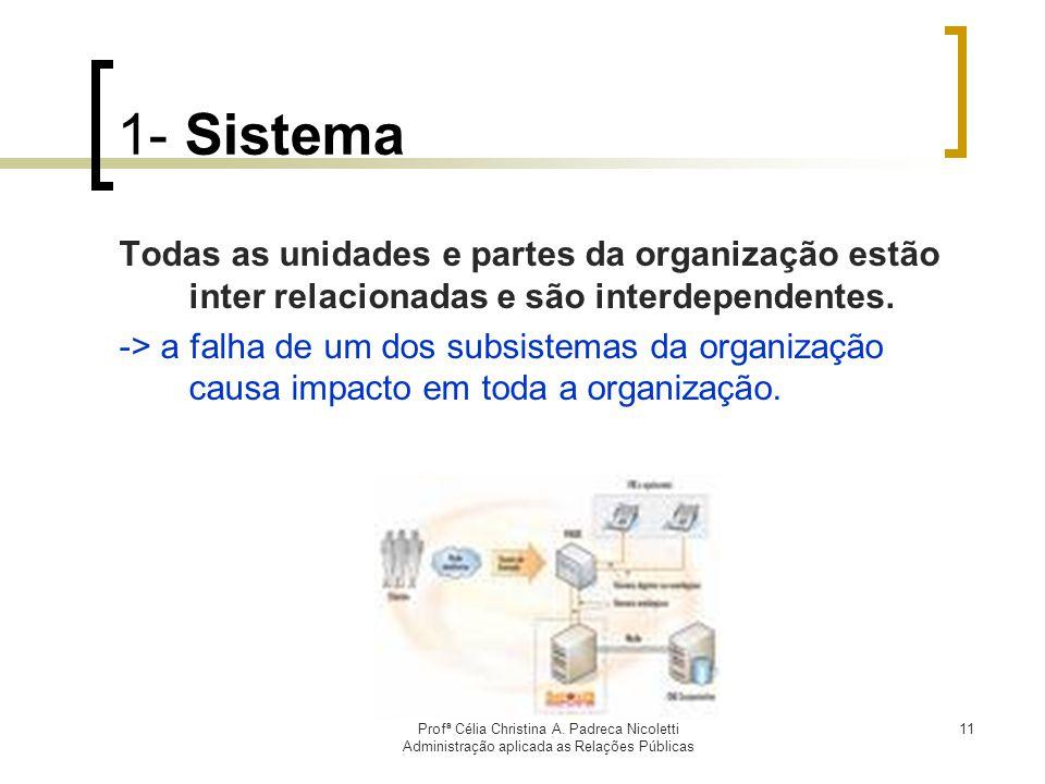 Profª Célia Christina A. Padreca Nicoletti Administração aplicada as Relações Públicas 11 1- Sistema Todas as unidades e partes da organização estão i