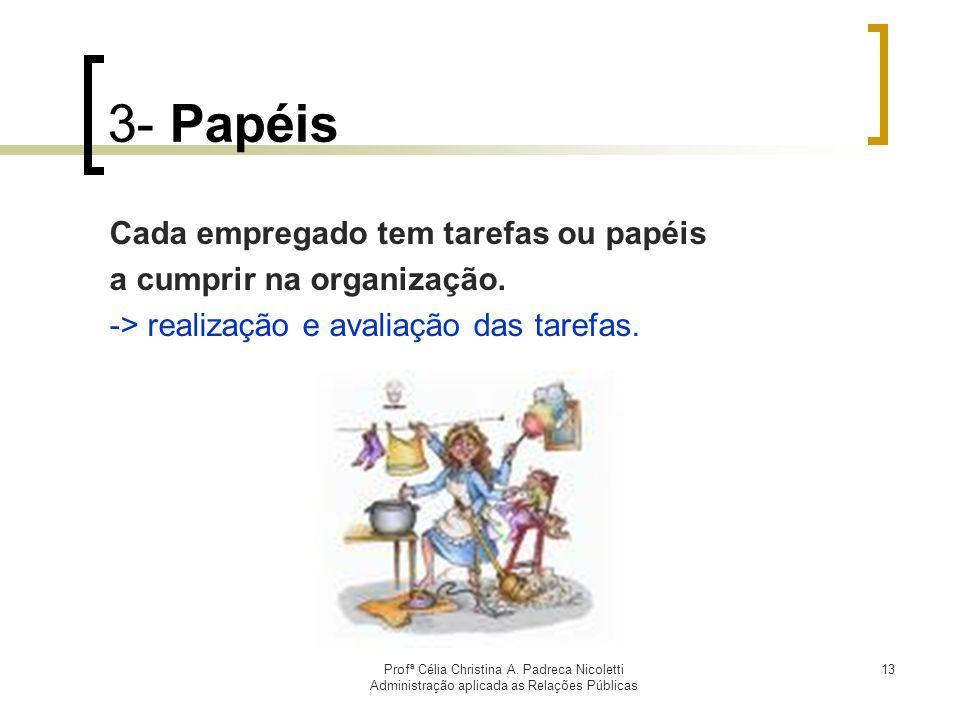 Profª Célia Christina A. Padreca Nicoletti Administração aplicada as Relações Públicas 13 3- Papéis Cada empregado tem tarefas ou papéis a cumprir na