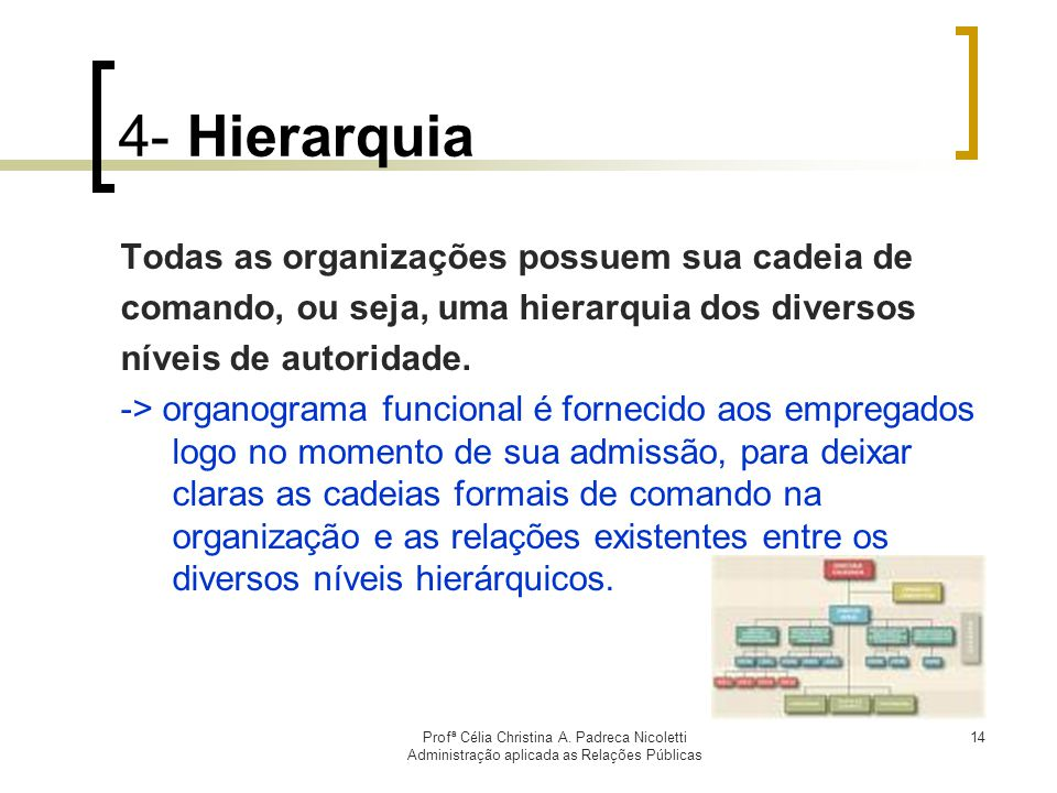 Profª Célia Christina A. Padreca Nicoletti Administração aplicada as Relações Públicas 14 4- Hierarquia Todas as organizações possuem sua cadeia de co