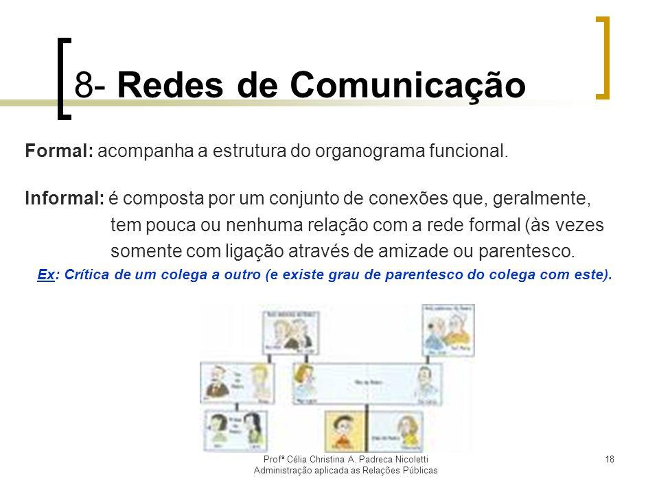 Profª Célia Christina A. Padreca Nicoletti Administração aplicada as Relações Públicas 18 8- Redes de Comunicação Formal: acompanha a estrutura do org