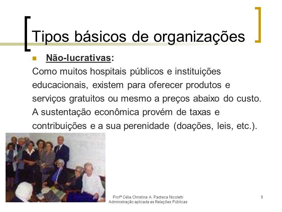 Profª Célia Christina A. Padreca Nicoletti Administração aplicada as Relações Públicas 9 Tipos básicos de organizações Não-lucrativas: Como muitos hos