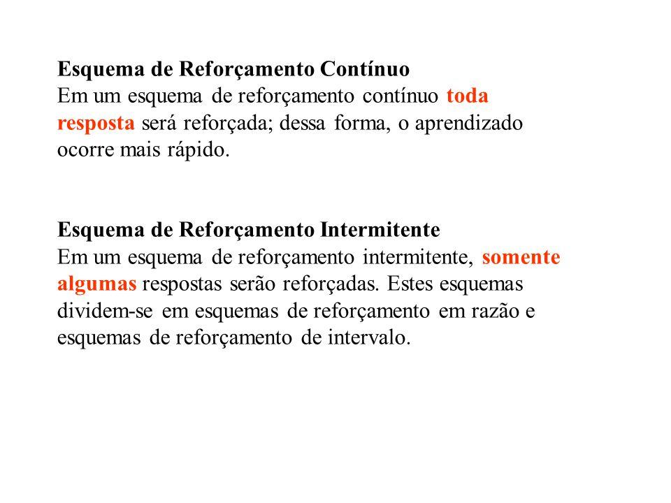 Esquema de Reforçamento Contínuo Em um esquema de reforçamento contínuo toda resposta será reforçada; dessa forma, o aprendizado ocorre mais rápido. E