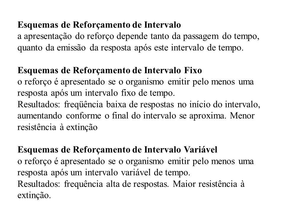 Esquemas de Reforçamento de Intervalo a apresentação do reforço depende tanto da passagem do tempo, quanto da emissão da resposta após este intervalo