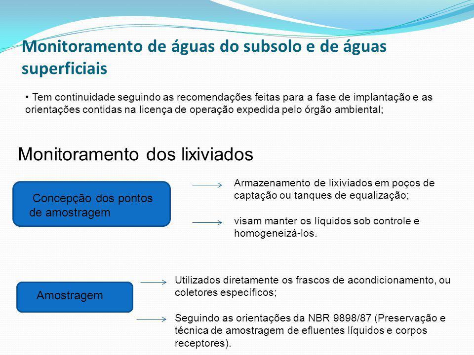 Monitoramento de águas do subsolo e de águas superficiais Tem continuidade seguindo as recomendações feitas para a fase de implantação e as orientaçõe