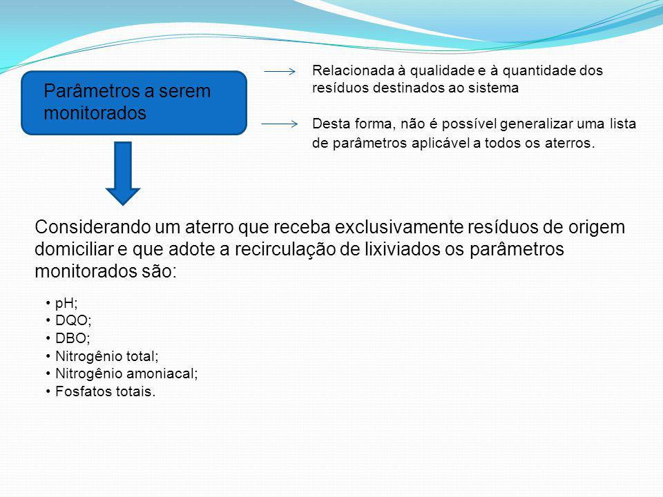 Parâmetros a serem monitorados Relacionada à qualidade e à quantidade dos resíduos destinados ao sistema Desta forma, não é possível generalizar uma l