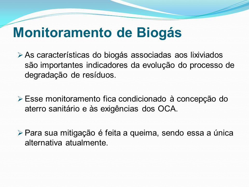 Monitoramento de Biogás As características do biogás associadas aos lixiviados são importantes indicadores da evolução do processo de degradação de re