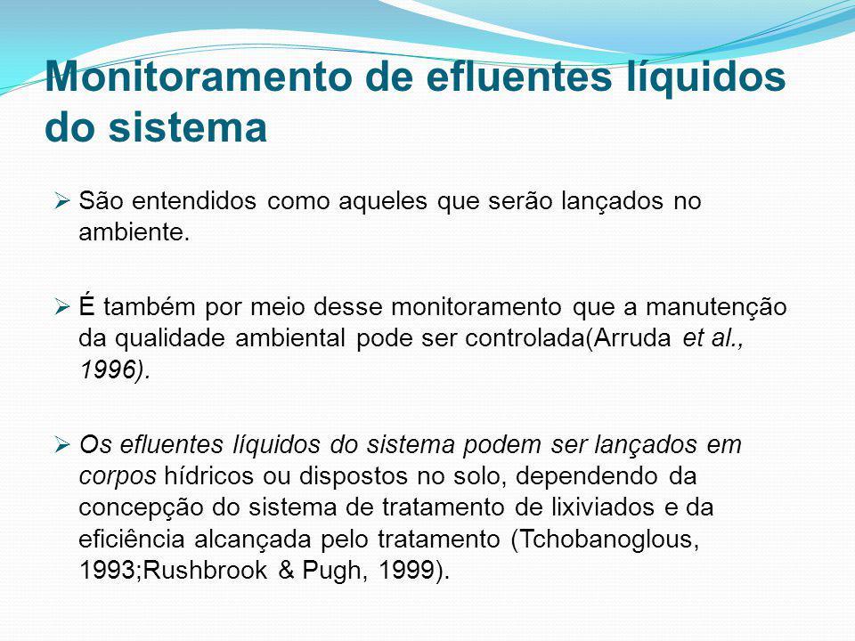 Monitoramento de efluentes líquidos do sistema São entendidos como aqueles que serão lançados no ambiente. É também por meio desse monitoramento que a