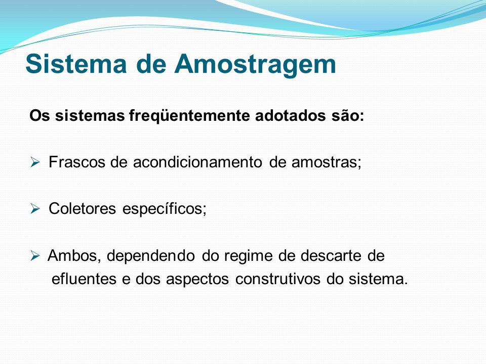 Sistema de Amostragem Os sistemas freqüentemente adotados são: Frascos de acondicionamento de amostras; Coletores específicos; Ambos, dependendo do re