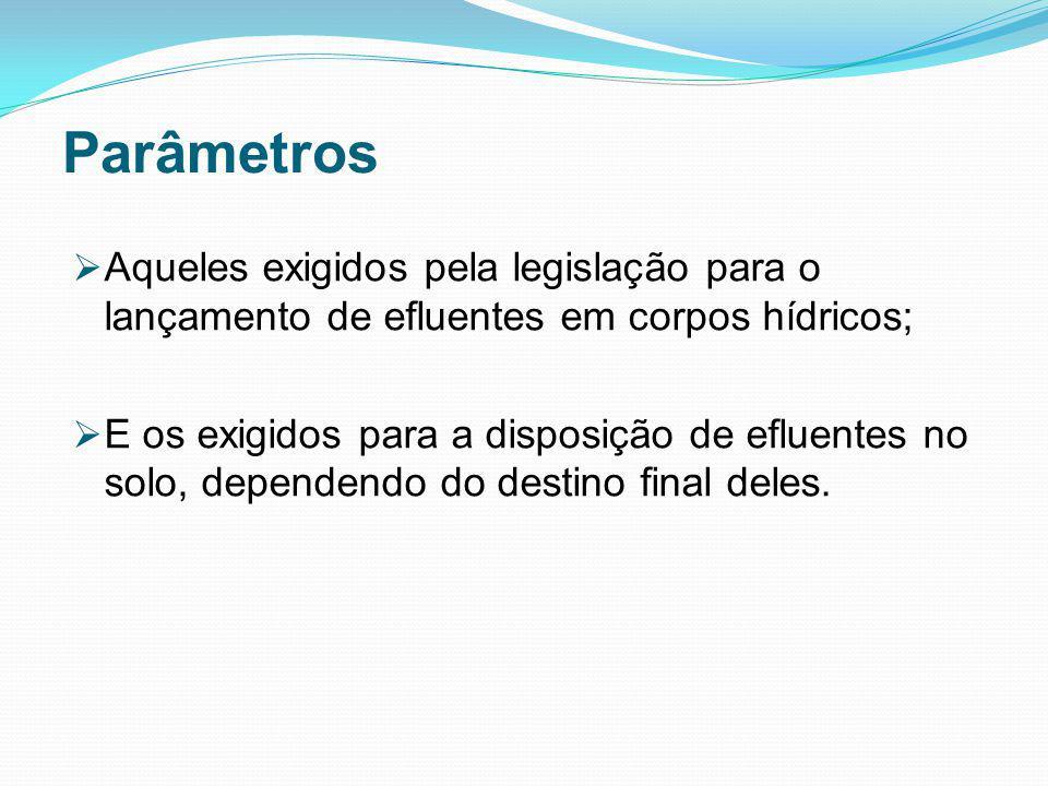 Parâmetros Aqueles exigidos pela legislação para o lançamento de efluentes em corpos hídricos; E os exigidos para a disposição de efluentes no solo, d