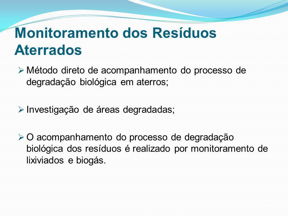 Monitoramento dos Resíduos Aterrados Método direto de acompanhamento do processo de degradação biológica em aterros; Investigação de áreas degradadas;