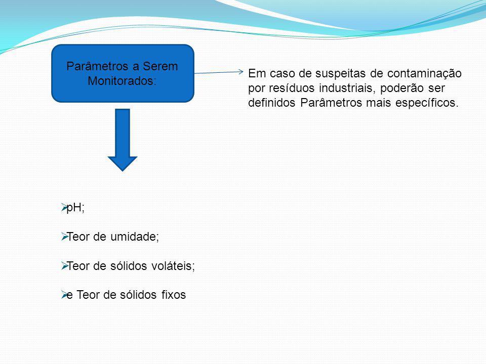 Parâmetros a Serem Monitorados: pH; Teor de umidade; Teor de sólidos voláteis; e Teor de sólidos fixos Em caso de suspeitas de contaminação por resídu
