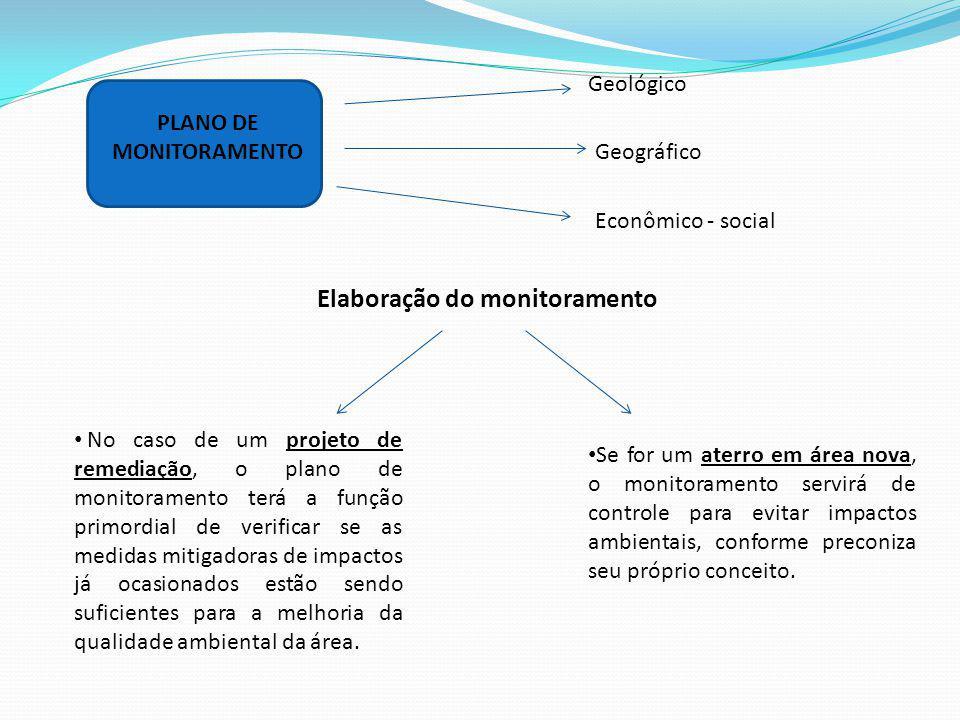 PLANO DE MONITORAMENTO Geológico Geográfico Econômico - social Elaboração do monitoramento No caso de um projeto de remediação, o plano de monitoramen