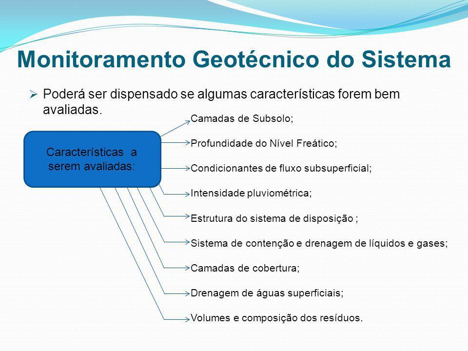 Monitoramento Geotécnico do Sistema Poderá ser dispensado se algumas características forem bem avaliadas. Camadas de Subsolo; Profundidade do Nível Fr