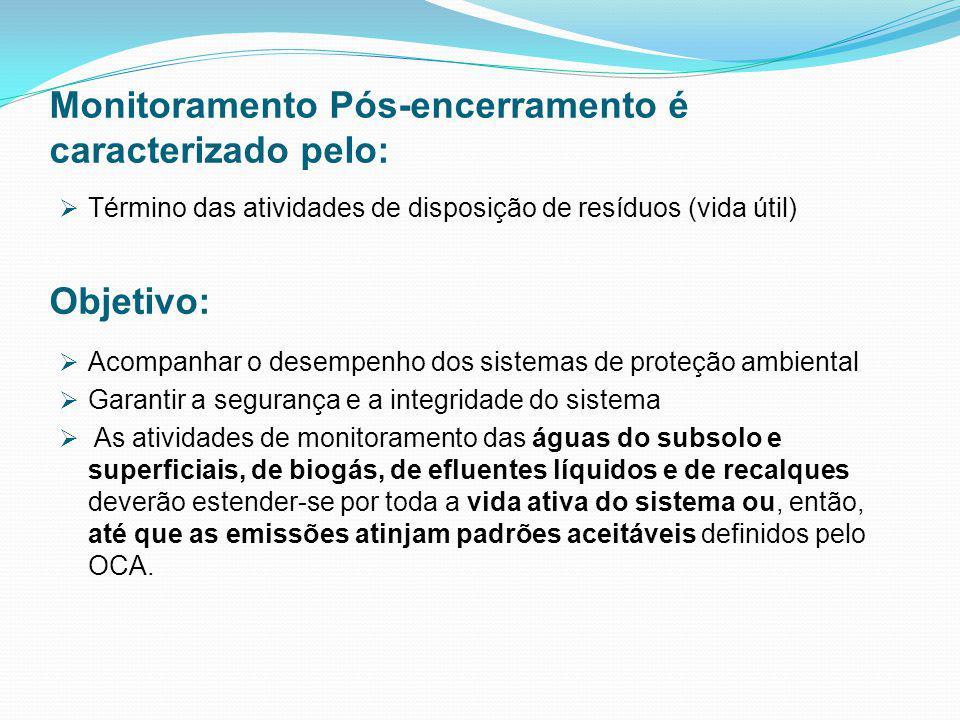 Monitoramento Pós-encerramento é caracterizado pelo: Término das atividades de disposição de resíduos (vida útil) Acompanhar o desempenho dos sistemas