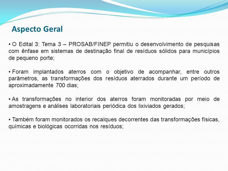Aspecto Geral O Edital 3: Tema 3 – PROSAB/FINEP permitiu o desenvolvimento de pesquisas com ênfase em sistemas de destinação final de resíduos sólidos