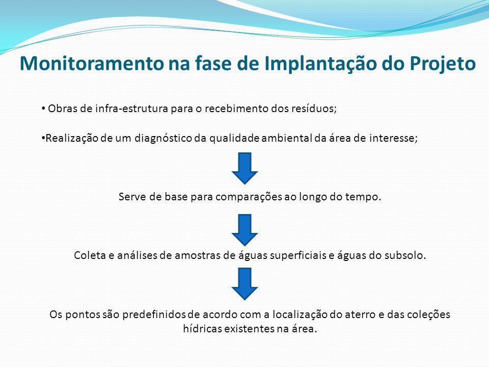 Monitoramento na fase de Implantação do Projeto Obras de infra-estrutura para o recebimento dos resíduos; Realização de um diagnóstico da qualidade am