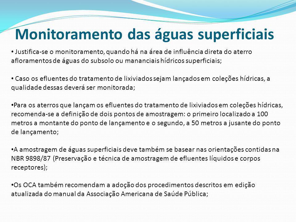 Monitoramento das águas superficiais Justifica-se o monitoramento, quando há na área de influência direta do aterro afloramentos de águas do subsolo o
