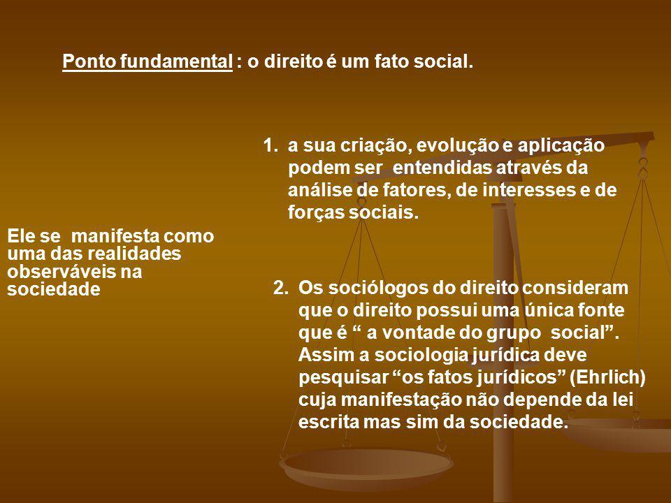 Ponto fundamental : o direito é um fato social. Ele se manifesta como uma das realidades observáveis na sociedade 1.a sua criação, evolução e aplicaçã