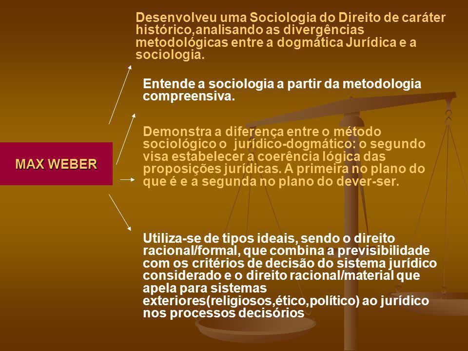 MAX WEBER Desenvolveu uma Sociologia do Direito de caráter histórico,analisando as divergências metodológicas entre a dogmática Jurídica e a sociologi