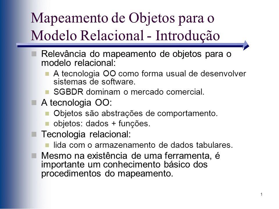 1 Mapeamento de Objetos para o Modelo Relacional - Introdução Relevância do mapeamento de objetos para o modelo relacional: A tecnologia OO como forma