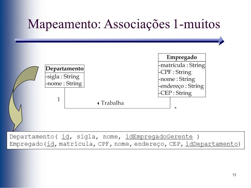 13 Mapeamento: Associações 1-muitos Departamento( id, sigla, nome, idEmpregadoGerente ) Empregado(id, matrícula, CPF, nome, endereço, CEP, idDepartame